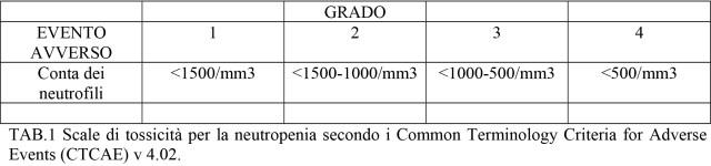 Neutropenia - Bellini