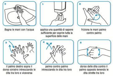 Le sei regole per lavarsi le mani in modo perfetto